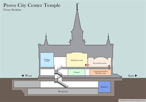 provo city center temple floor plan redeemer of israel