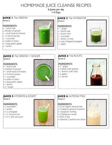 Detox Poster Idea by 25 Best Ideas About Detox Juices On Detox