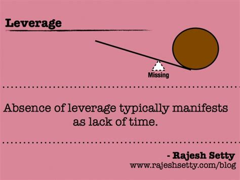 Earn Mba Definition by The Insanely Simple Key To Boost Your Leverage Rajesh Setty