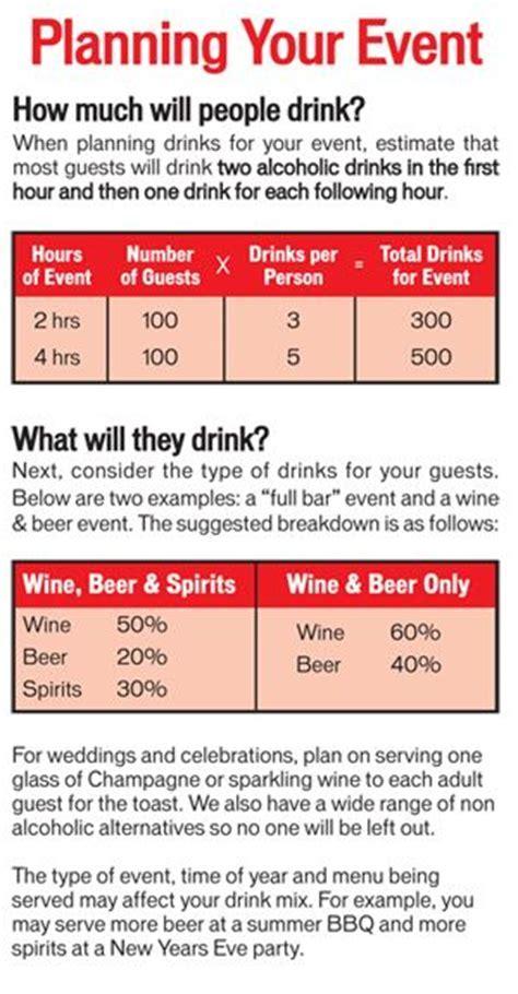 Best 20  Wedding alcohol ideas on Pinterest   Alcohol