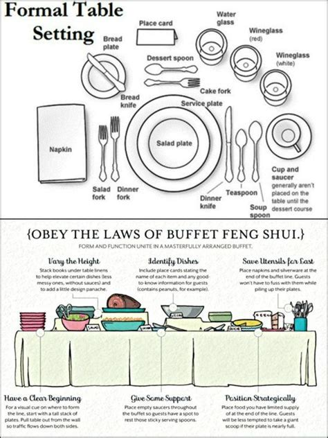 Buffet Table Setting Layout – Buffet Style Service Meaning, Table ...