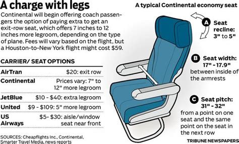united baggage fees unitedus new economy plus packages continental to charge for extra legroom the problem solver