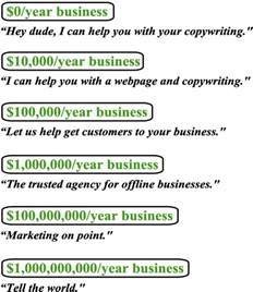 What Is Your Motto In Essay by How To Create A Great Tagline For Your Business W Exles