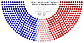 2017 House Of Representatives File United States House Of Representatives 2017 Svg