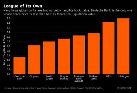 valore banco popolare deutsche bank emette un comunicato per dire di essere
