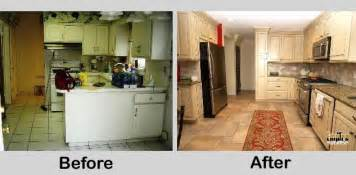 Small u shaped kitchen remodels turn a small u shaped kitchen with