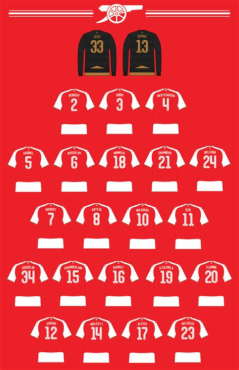 arsenal font 2015 16 arsenal font and kits on behance