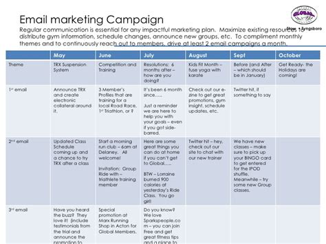 email marketing schedule template global fitness media plan