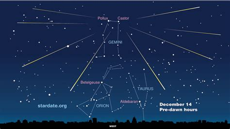 sky map tonight tonight you can see the best meteor shower of 2010