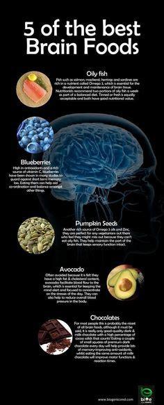 Https Www Davidwolfe Brain Aluminum 3 Ways Detox by 1000 Ideas About Health Infographs On