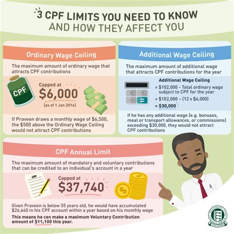 Cpf Ordinary Wage Ceiling cpf ordinary wage ceiling www energywarden net