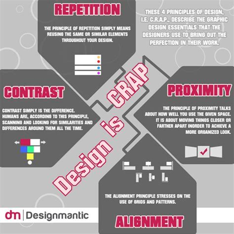 design elements crap 17 best images about crap design principles on pinterest