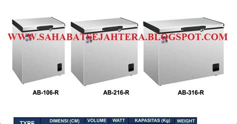 Modena 950 Ltr Chest Freezer Stainless 5 sahabatsejahtera chest freezer mesin freezer