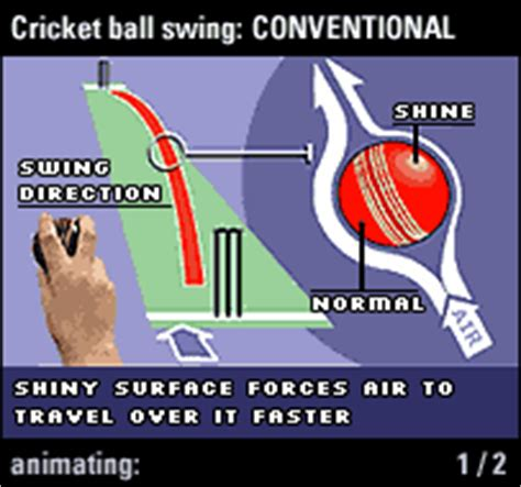 what is reverse swing reverse swing