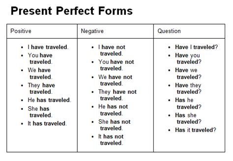 preguntas answer the following questions using complete sentences time adverbs used with the present perfect tense learn