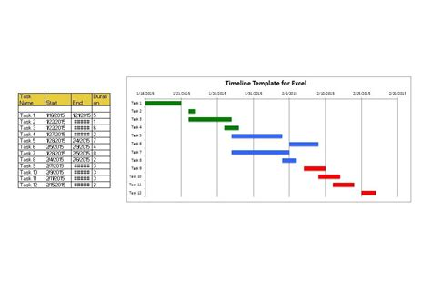 timeline spreadsheet template excel 30 timeline templates excel power point word
