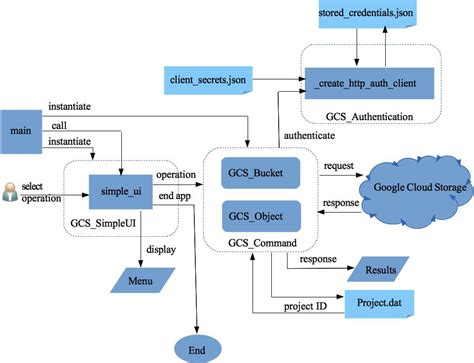 workflow python workflow diagram python image collections how to guide