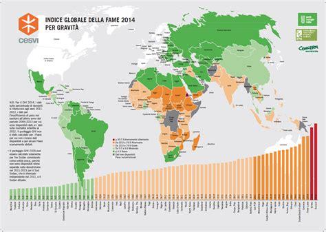 alimentazione tasso indice globale della fame 805 milioni di denutriti panorama