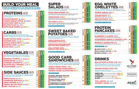 Daily Kitchen Menu by New Healthy Restaurant Prep Fitness Kitchen Opens