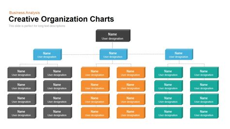 blank chart template free with organizational chart template free