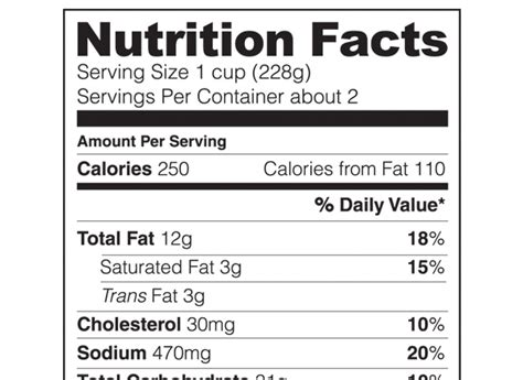 Label We 2 by Nutrition Facts New Food Labels Consumer Reports News