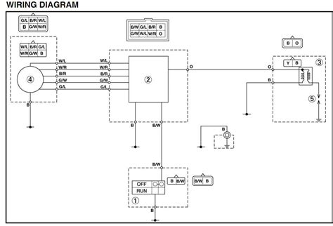 wiring diagram yamaha yz125 i a 2005 yamaha yz 125 i am looking for a wiring