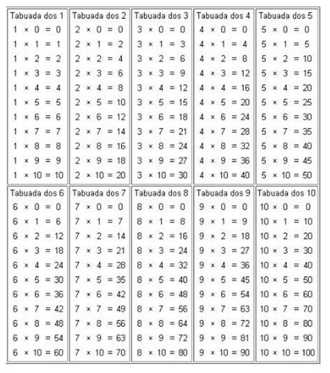 imprimir varias imagenes a pdf confira dicas de tabuada de multiplica 231 227 o para imprimir