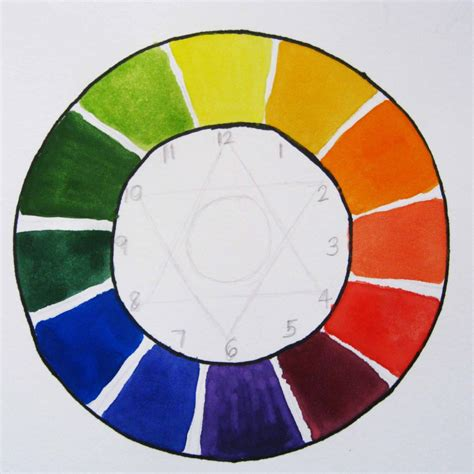 painting day 21 paint the wheel with colors harmony thoughts
