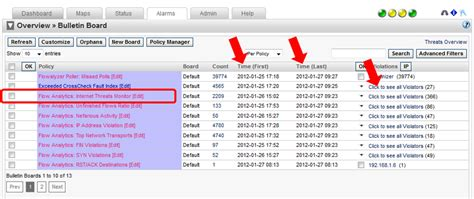 Ip Address Reputation Lookup Detecting Advanced Persistent Threats With Netflow And Ipfix