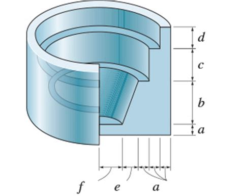 cross sectional area of a hollow cylinder problem 9 106 the brake piston consists of a full