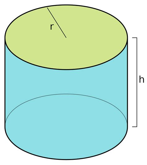 cylinder cross section file circular cylinder rh svg wikipedia
