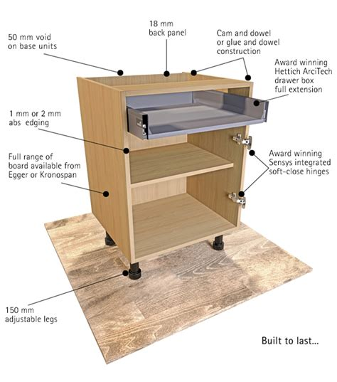 Already Assembled Kitchen Cabinets by Frequently Asked Questions Kitchen Ergonomics