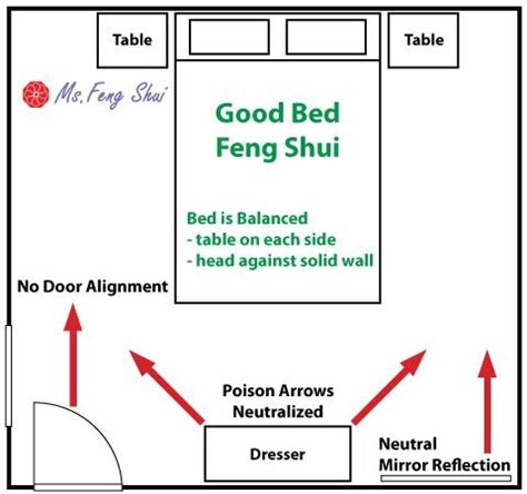 feng shui bedroom arrangement how to position your bed for good feng shui ms feng
