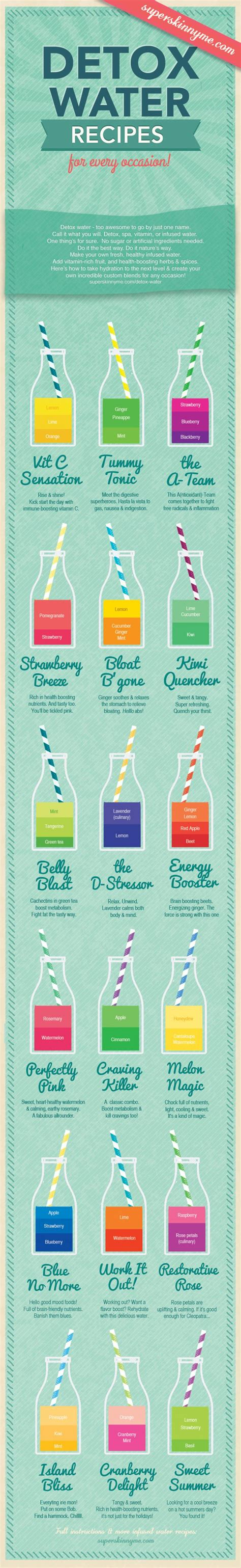 The Tao Of Detox by Detox Waters For Every Occasion The Tao Of