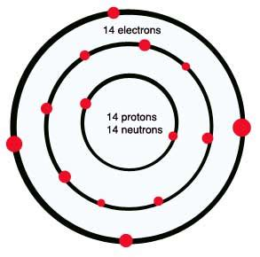 How Many Protons Neutrons And Electrons Does Tin What Is Silicon Chemical Elements Quatr Us