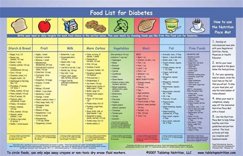 printable diet plans for diabetics diabetic food chart pdf best diet solutions program