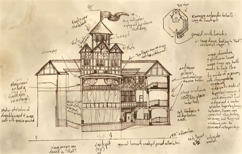 theatre layout names william shakespeare the globe theatre information