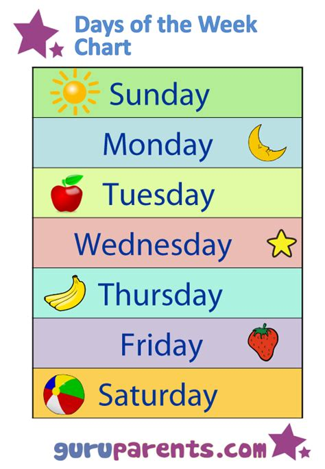 days of week days of the week chart guruparents
