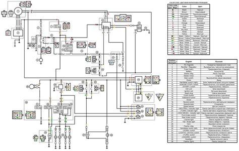 wiring diagram 1990 yamaha xt600 1990 yamaha gt80