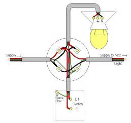 ceiling light fixture wiring diagram wiring a ceiling light with 4 wires wiring diagrams