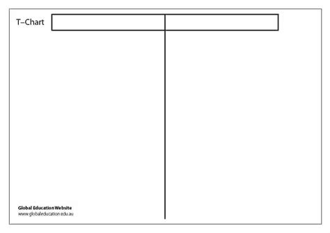 template typedef problem solution chart template rightarrow template database