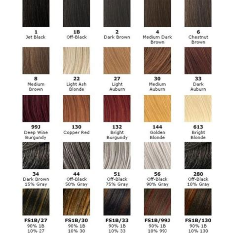 what is kanekalon hair types chart pinterest the world s catalog of ideas