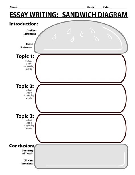 sandwich writing template essay writing sandwich diagram