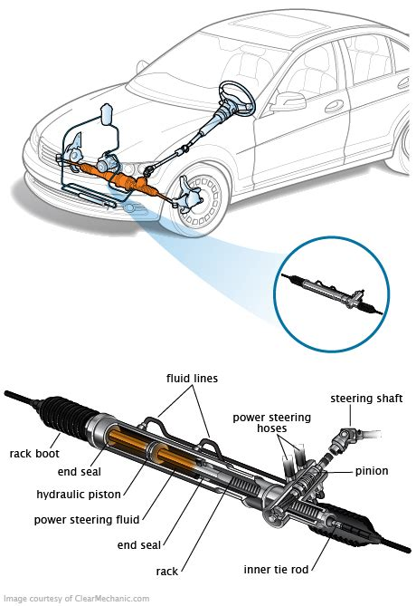 1999 acura tl repair problems cost and maintenance 2016