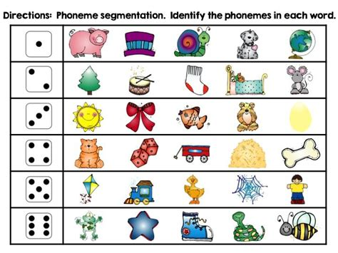 phoneme segmentation activities grade friends phonological awareness phonemic