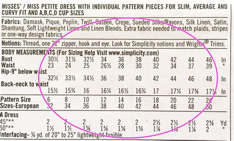 pattern envelope size how to choose the right size on a sewing pattern
