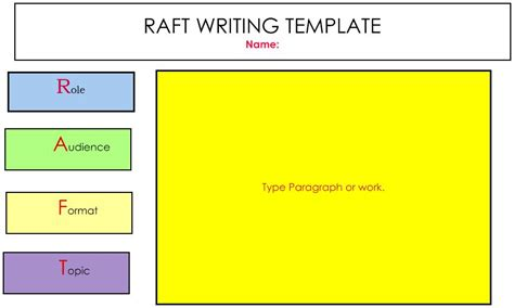 raft writing template kidspiration 3 social studies vermilion parish library