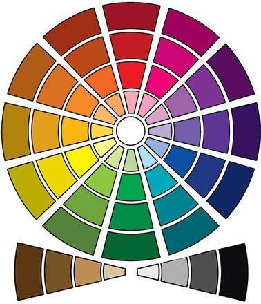 color wheel tool colour wheel match tool todo revuelto