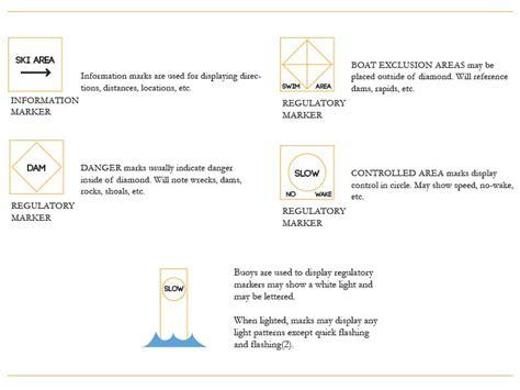 boatus simulator navigation rules boatus foundation