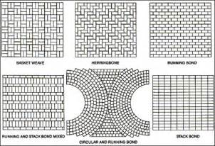 find a masonry contractor brick paver design patterns